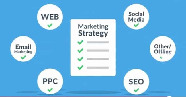 integrated-marketing-services
